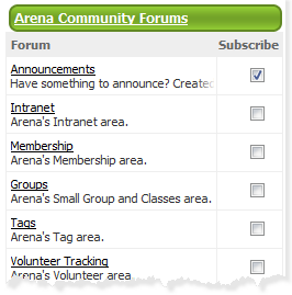 Community Subscriptions